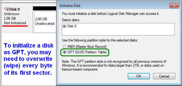 The Windows 7 & 8 GPT 'Protective' MBR and EFI Partitions